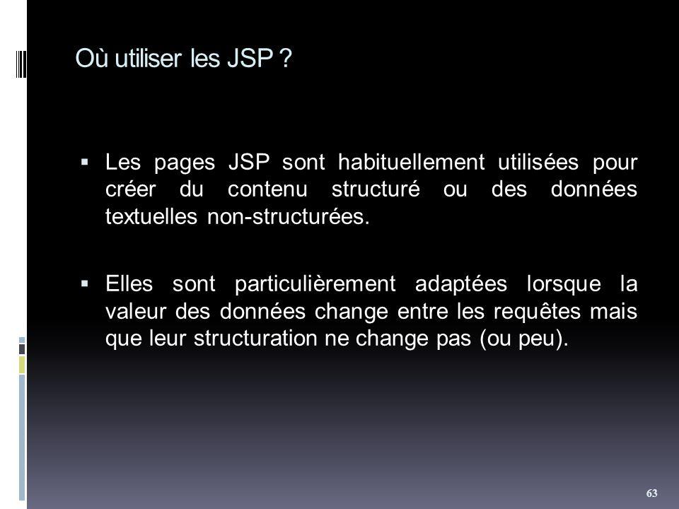 Où utiliser les JSP ? Les pages JSP sont habituellement utilisées pour créer du contenu structuré ou des données textuelles non-structurées. Elles son
