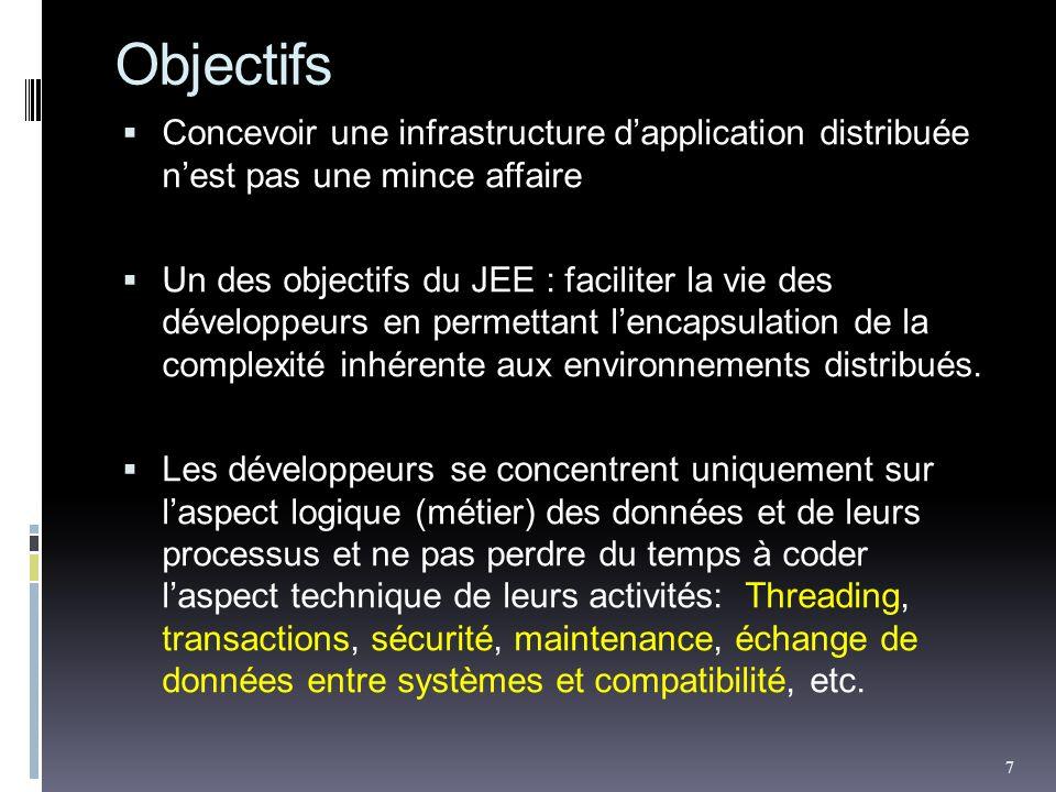 Objectifs Concevoir une infrastructure dapplication distribuée nest pas une mince affaire Un des objectifs du JEE : faciliter la vie des développeurs en permettant lencapsulation de la complexité inhérente aux environnements distribués.