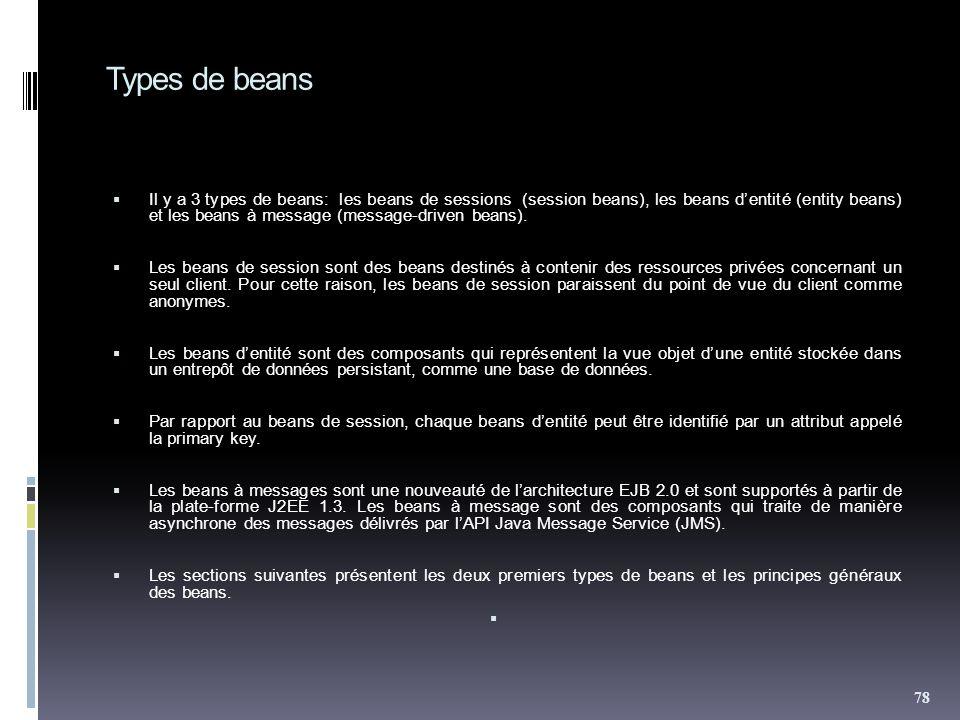 Types de beans Il y a 3 types de beans: les beans de sessions (session beans), les beans dentité (entity beans) et les beans à message (message-driven