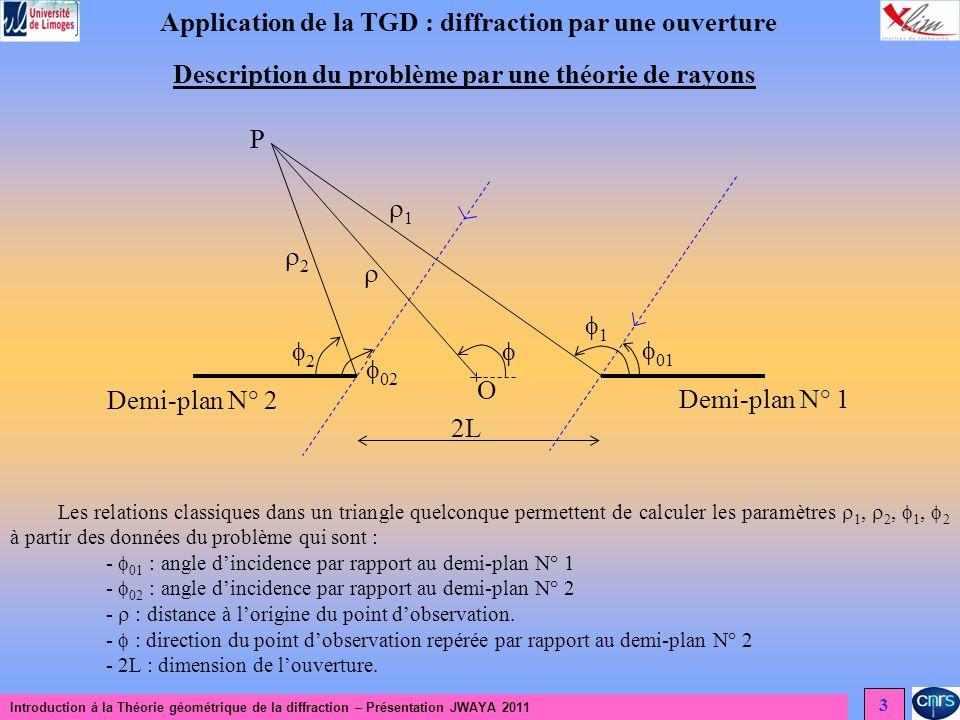 Introduction à la Théorie géométrique de la diffraction – Présentation JWAYA 2011 3 Application de la TGD : diffraction par une ouverture Description du problème par une théorie de rayons Demi-plan N° 2 Demi-plan N° 1 2 1 02 2 01 1 O 2L P Les relations classiques dans un triangle quelconque permettent de calculer les paramètres 1, 2, 1, 2 à partir des données du problème qui sont : - 01 : angle dincidence par rapport au demi-plan N° 1 - 02 : angle dincidence par rapport au demi-plan N° 2 - : distance à lorigine du point dobservation.