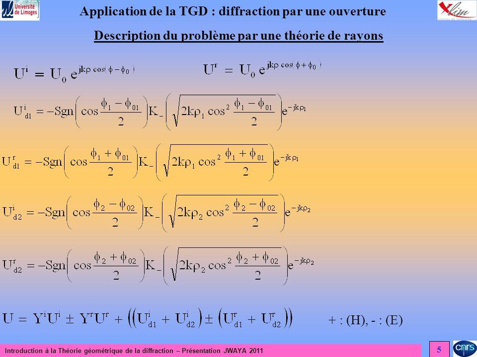 Introduction à la Théorie géométrique de la diffraction – Présentation JWAYA 2011 5 Application de la TGD : diffraction par une ouverture Description du problème par une théorie de rayons + : (H), - : (E)