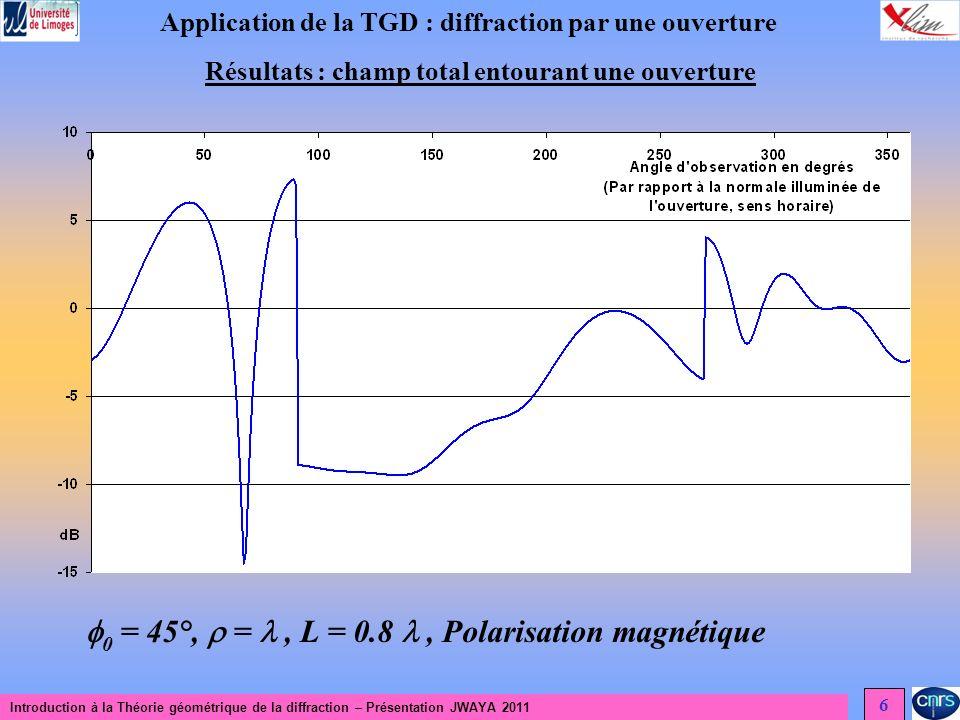 Introduction à la Théorie géométrique de la diffraction – Présentation JWAYA 2011 6 Application de la TGD : diffraction par une ouverture Résultats : champ total entourant une ouverture 0 = 45°, =, L = 0.8, Polarisation magnétique