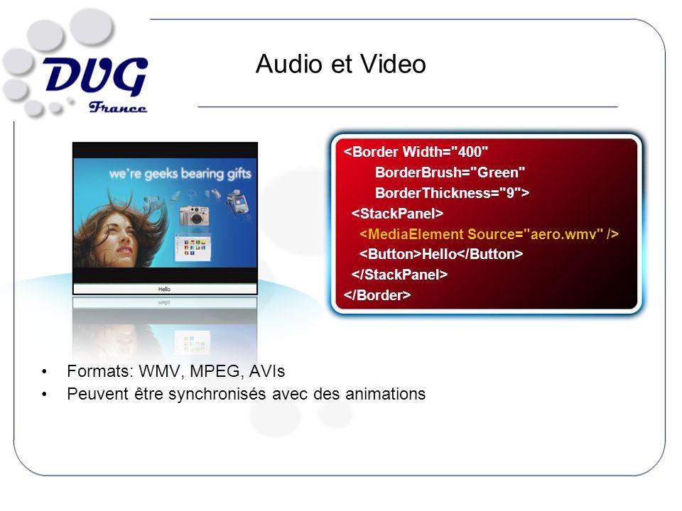 <Border Width= 400 BorderBrush= Green BorderThickness= 9 > Hello Audio et Video Formats: WMV, MPEG, AVIs Peuvent être synchronisés avec des animations
