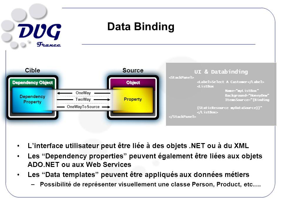 Data Binding Linterface utilisateur peut être liée à des objets.NET ou à du XML Les Dependency properties peuvent également être liées aux objets ADO.NET ou aux Web Services Les Data templates peuvent être appliqués aux données métiers –Possibilité de représenter visuellement une classe Person, Product, etc….