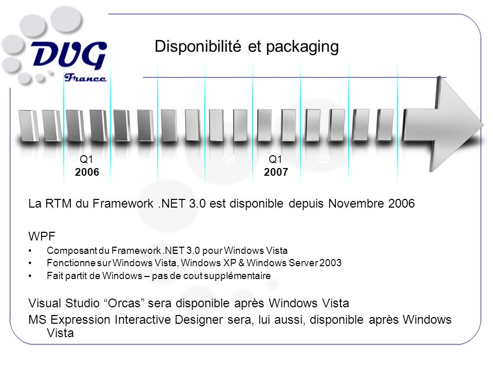 Disponibilité et packaging La RTM du Framework.NET 3.0 est disponible depuis Novembre 2006 WPF Composant du Framework.NET 3.0 pour Windows Vista Fonctionne sur Windows Vista, Windows XP & Windows Server 2003 Fait partit de Windows – pas de cout supplémentaire Visual Studio Orcas sera disponible après Windows Vista MS Expression Interactive Designer sera, lui aussi, disponible après Windows Vista Q1 2006 Q2Q4Q1 2007 Q3Q2Q3Q4