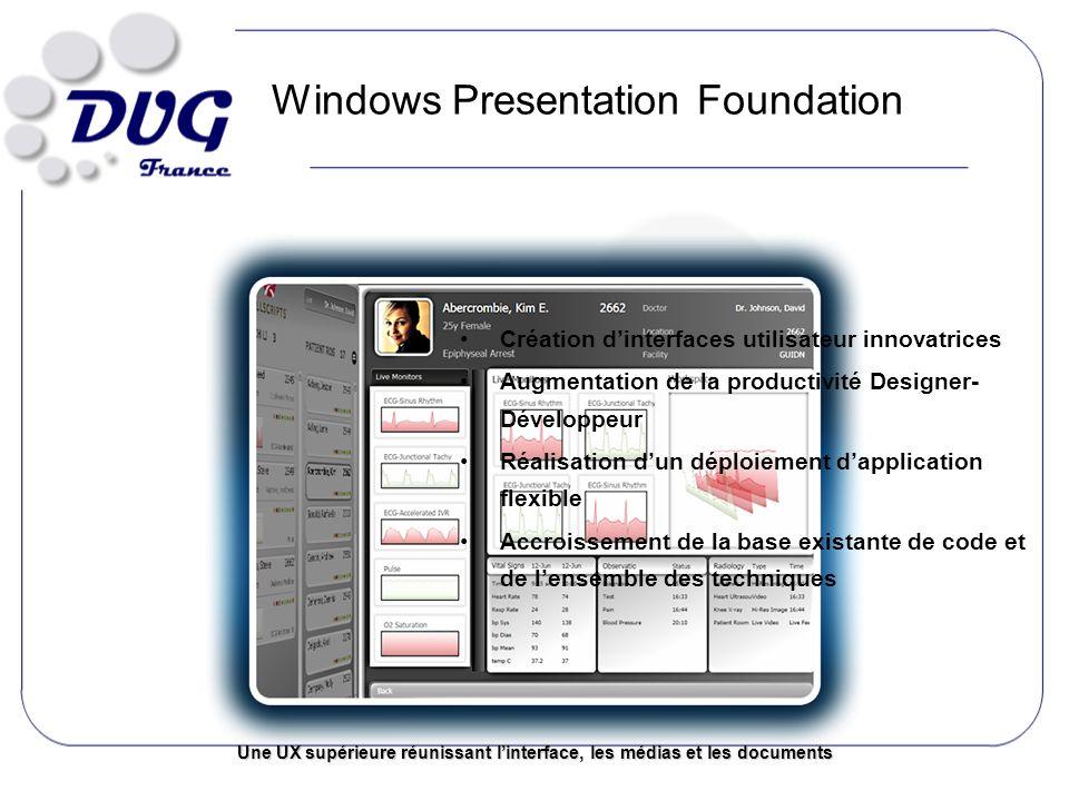 Windows Presentation Foundation Création dinterfaces utilisateur innovatrices Augmentation de la productivité Designer- Développeur Réalisation dun déploiement dapplication flexible Accroissement de la base existante de code et de lensemble des techniques Une UX supérieure réunissant linterface, les médias et les documents
