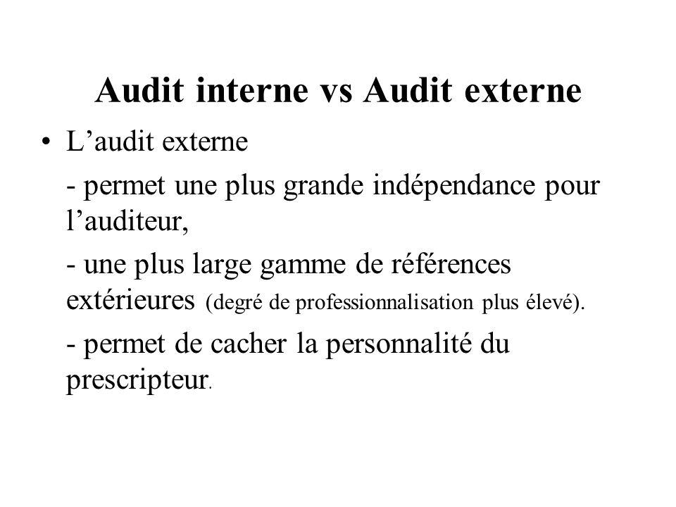 Audit interne vs Audit externe Laudit externe - permet une plus grande indépendance pour lauditeur, - une plus large gamme de références extérieures (degré de professionnalisation plus élevé).