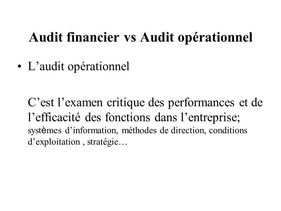 Audit financier vs Audit opérationnel Laudit opérationnel Cest lexamen critique des performances et de lefficacité des fonctions dans lentreprise; syst è mes dinformation, méthodes de direction, conditions dexploitation, stratégie…