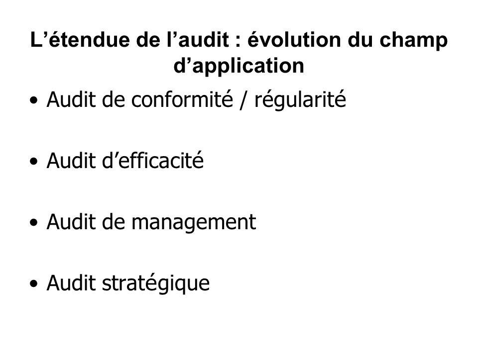 Létendue de laudit : évolution du champ dapplication Audit de conformit é / régularit é Audit defficacit é Audit de management Audit strat é gique