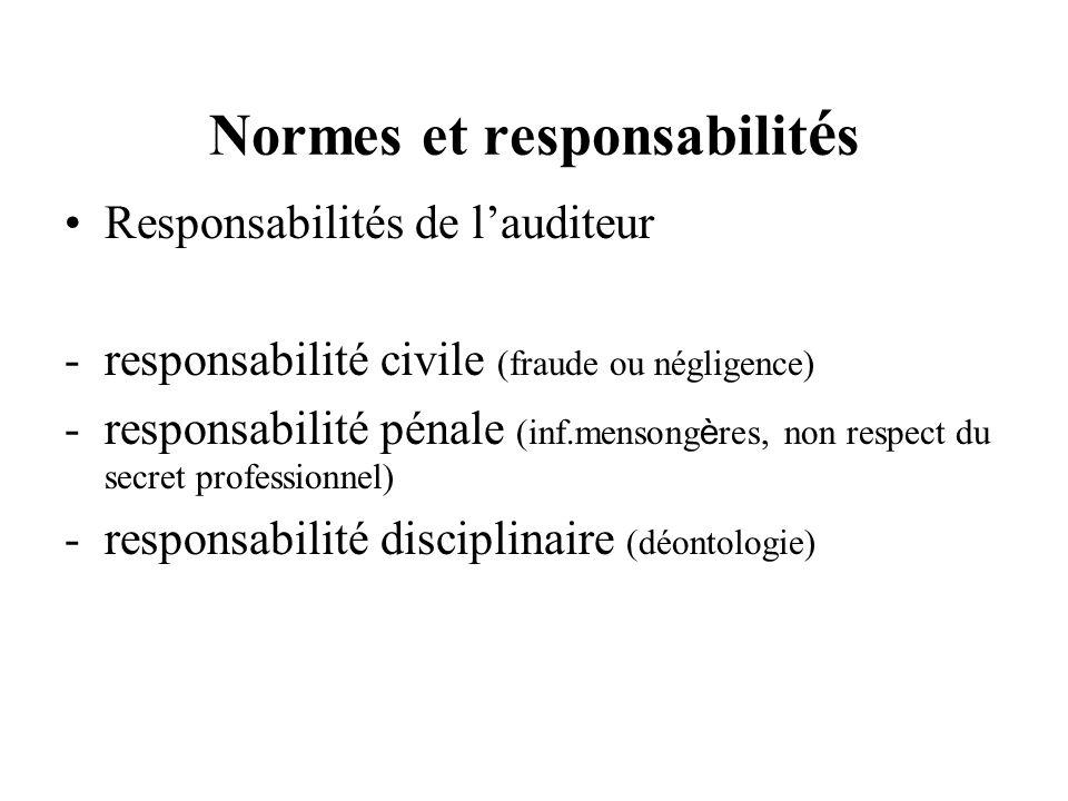 Normes et responsabilit é s Responsabilités de lauditeur -responsabilité civile (fraude ou négligence) -responsabilité pénale (inf.mensong è res, non respect du secret professionnel) -responsabilité disciplinaire (déontologie)