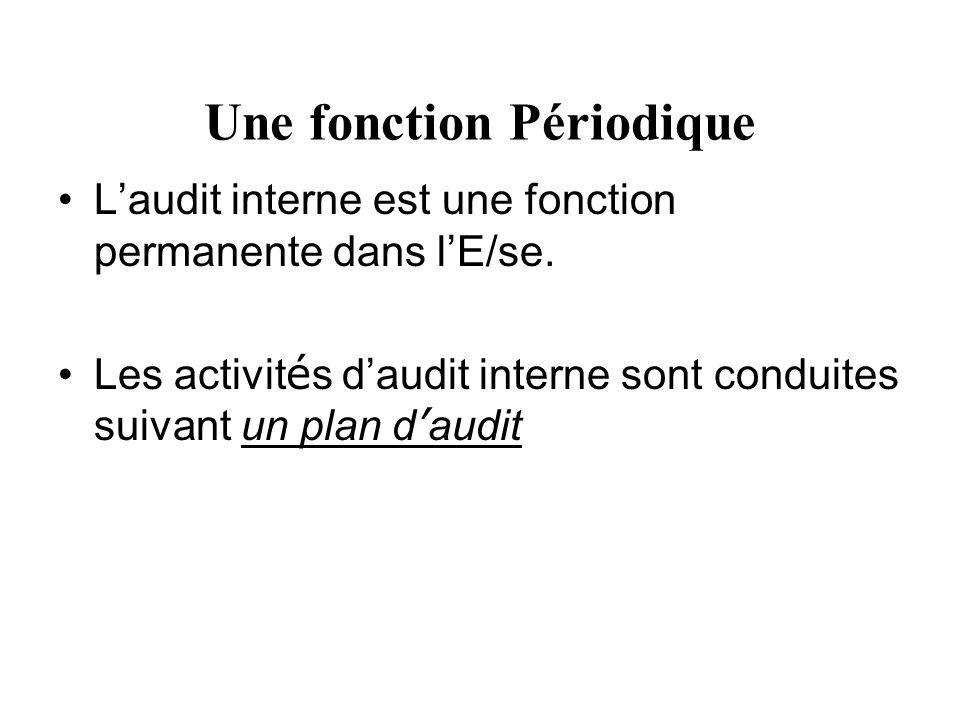 Une fonction Périodique Laudit interne est une fonction permanente dans lE/se.