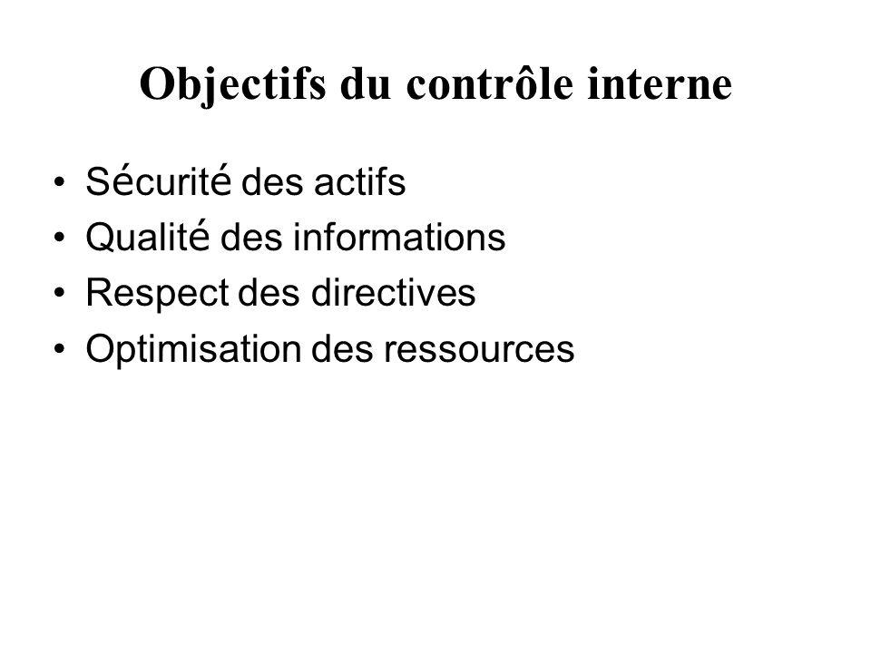 Objectifs du contrôle interne S é curit é des actifs Qualit é des informations Respect des directives Optimisation des ressources