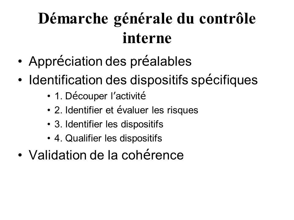 Démarche générale du contrôle interne Appr é ciation des pr é alables Identification des dispositifs sp é cifiques 1.