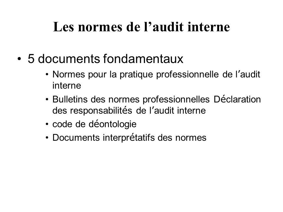 Les normes de laudit interne 5 documents fondamentaux Normes pour la pratique professionnelle de l audit interne Bulletins des normes professionnelles D é claration des responsabilit é s de l audit interne code de d é ontologie Documents interpr é tatifs des normes