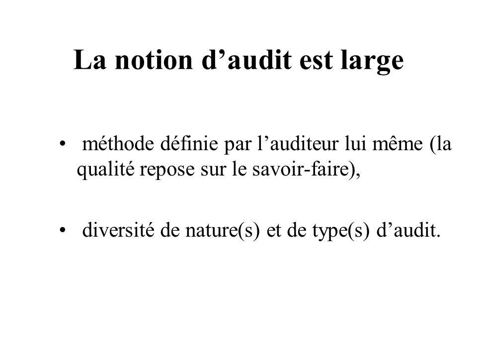 La notion daudit est large méthode définie par lauditeur lui même (la qualité repose sur le savoir-faire), diversité de nature(s) et de type(s) daudit.
