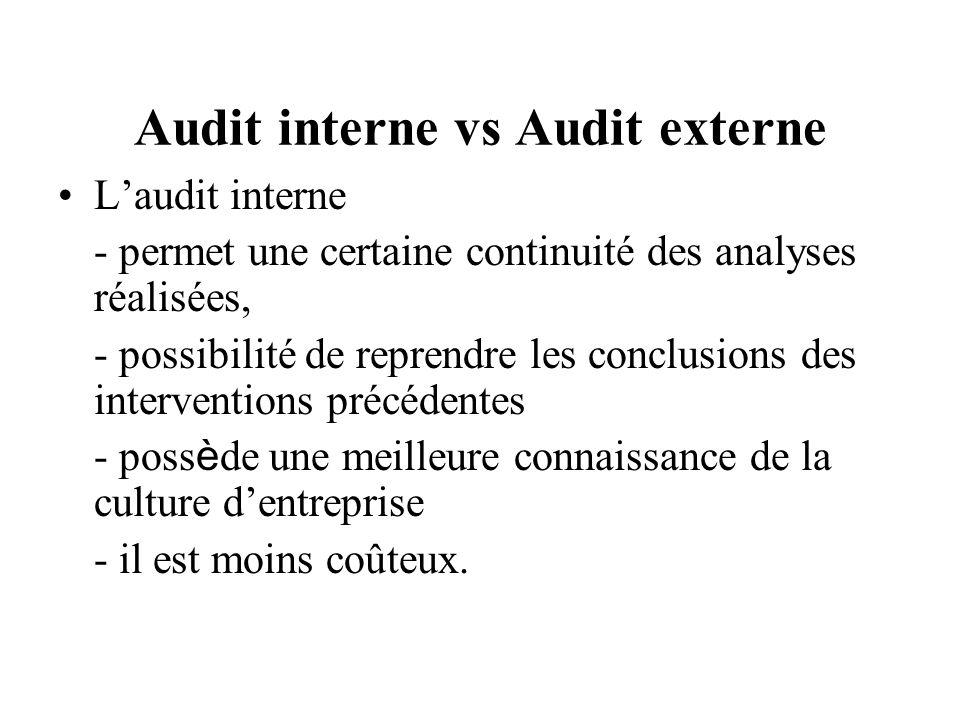 Audit interne vs Audit externe Laudit interne - permet une certaine continuité des analyses réalisées, - possibilité de reprendre les conclusions des interventions précédentes - poss è de une meilleure connaissance de la culture dentreprise - il est moins coûteux.