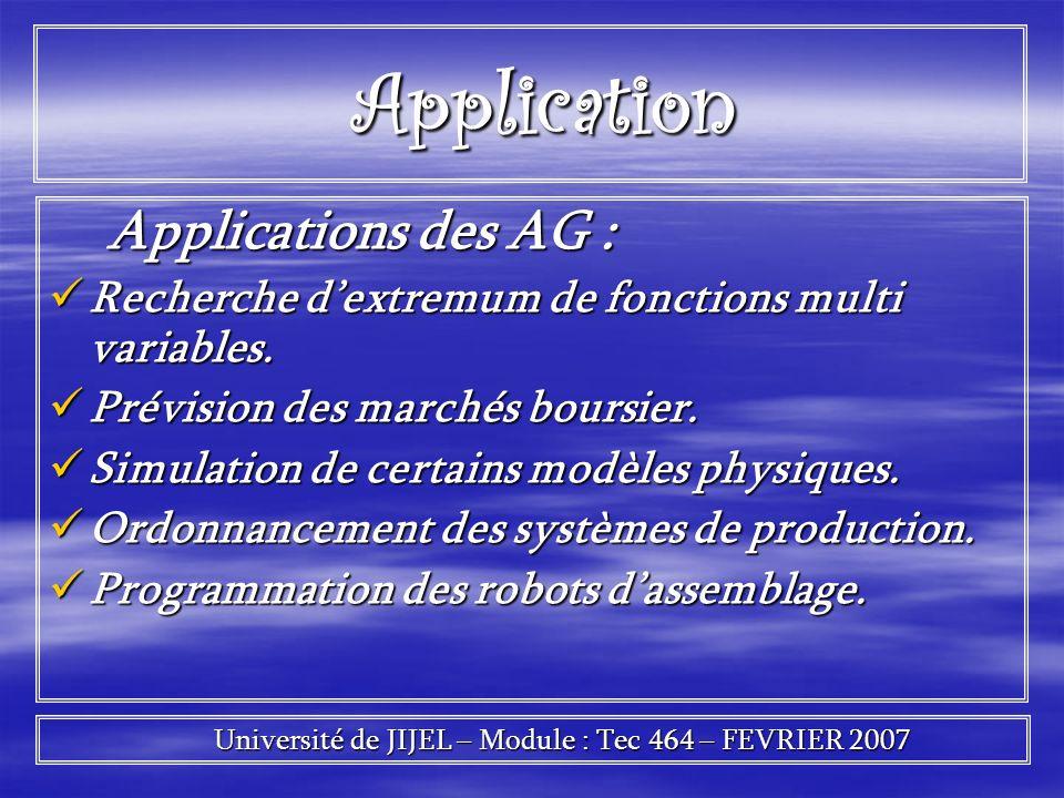 Application Application Applications des AG : Applications des AG : Recherche dextremum de fonctions multi variables. Recherche dextremum de fonctions