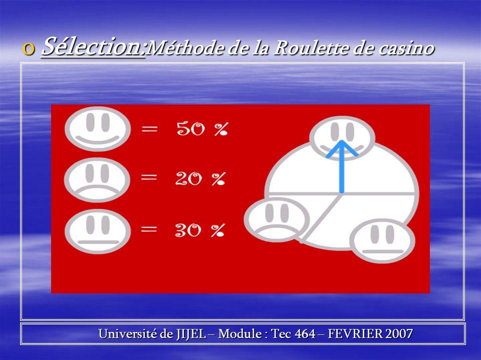 oSélection: Méthode de la Roulette de casino Université de JIJEL – Module : Tec 464 – FEVRIER 2007 Université de JIJEL – Module : Tec 464 – FEVRIER 20