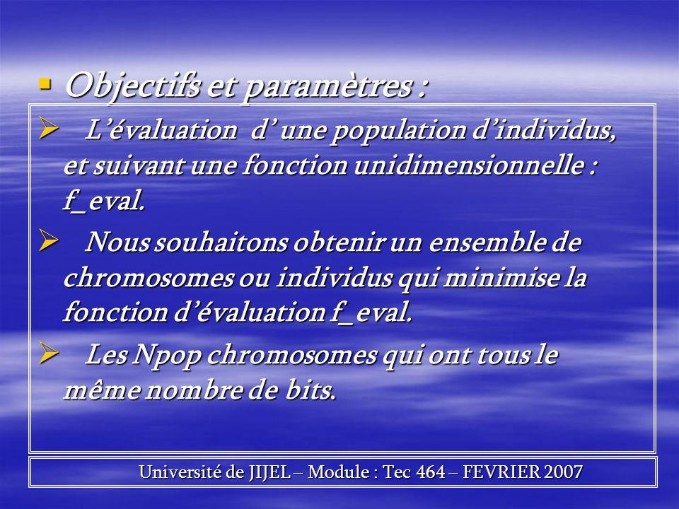 Objectifs et paramètres : Objectifs et paramètres : Lévaluation d une population dindividus, et suivant une fonction unidimensionnelle : f_eval. Léval