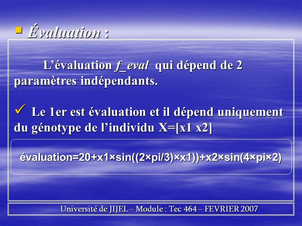 Évaluation : Évaluation : Lévaluation f_eval qui dépend de 2 paramètres indépendants. Lévaluation f_eval qui dépend de 2 paramètres indépendants. Le 1