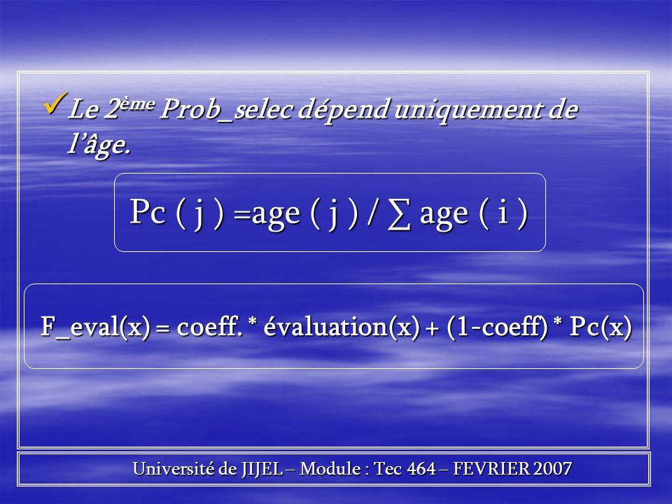 Le 2 ème Prob_selec dépend uniquement de lâge. Le 2 ème Prob_selec dépend uniquement de lâge. Pc ( j ) =age ( j ) / age ( i ) F_eval(x) = coeff. * éva