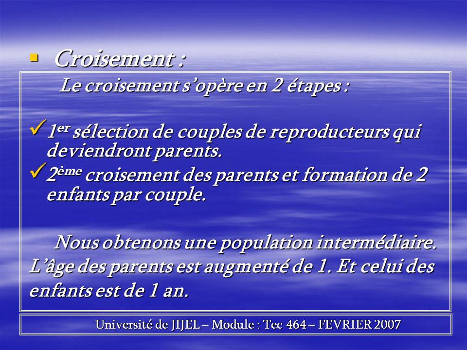 Croisement : Croisement : Le croisement sopère en 2 étapes : Le croisement sopère en 2 étapes : 1 er sélection de couples de reproducteurs qui deviend