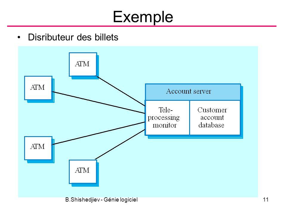 B.Shishedjiev - Génie logiciel11 Exemple Disributeur des billets