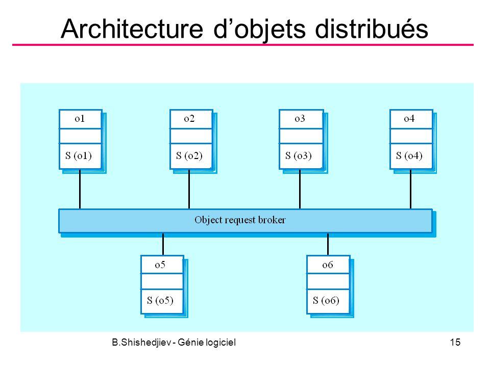 B.Shishedjiev - Génie logiciel15 Architecture dobjets distribués