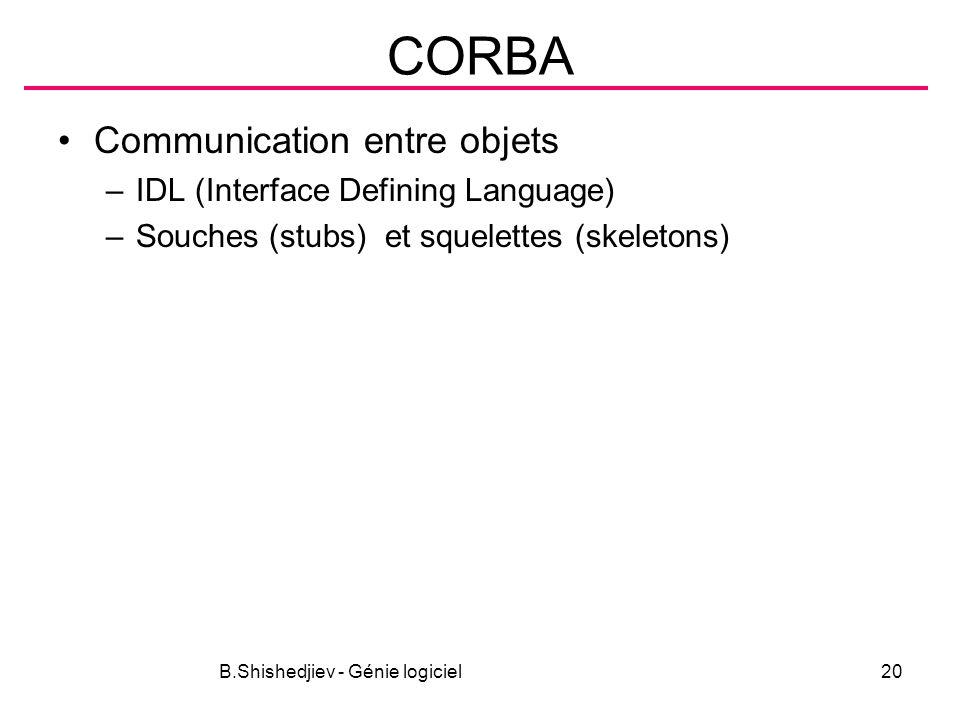 B.Shishedjiev - Génie logiciel20 CORBA Communication entre objets –IDL (Interface Defining Language) –Souches (stubs) et squelettes (skeletons)