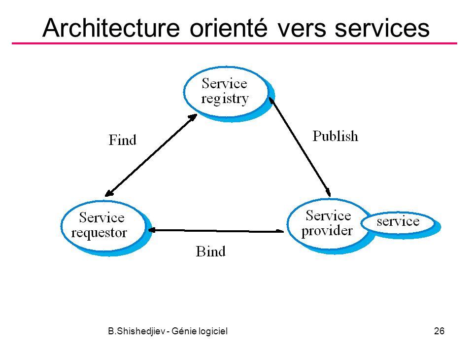 B.Shishedjiev - Génie logiciel26 Architecture orienté vers services