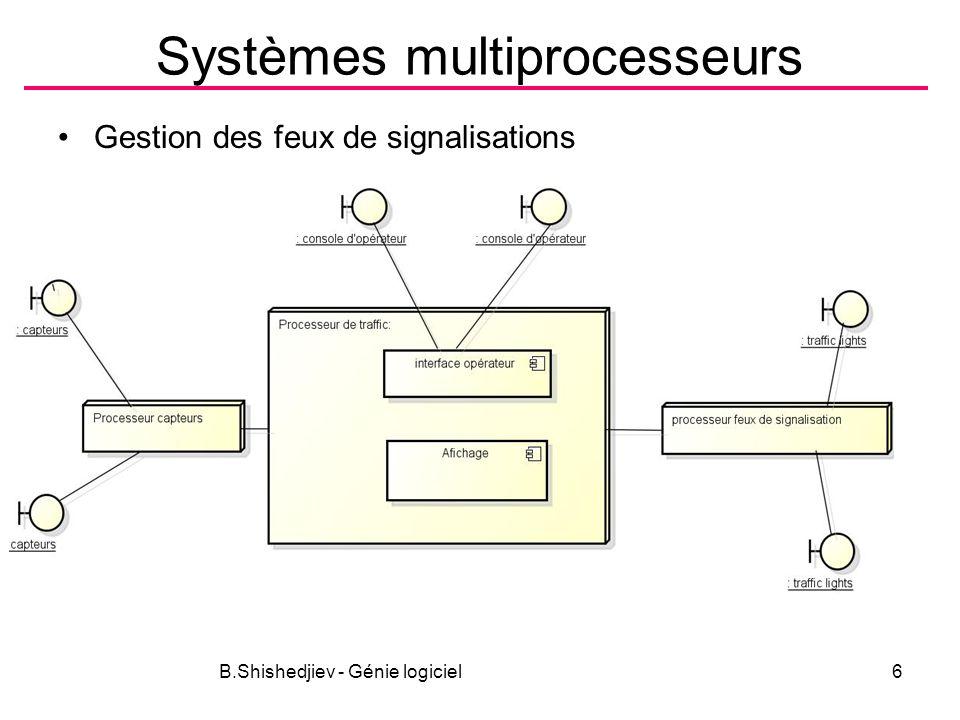 B.Shishedjiev - Génie logiciel6 Systèmes multiprocesseurs Gestion des feux de signalisations