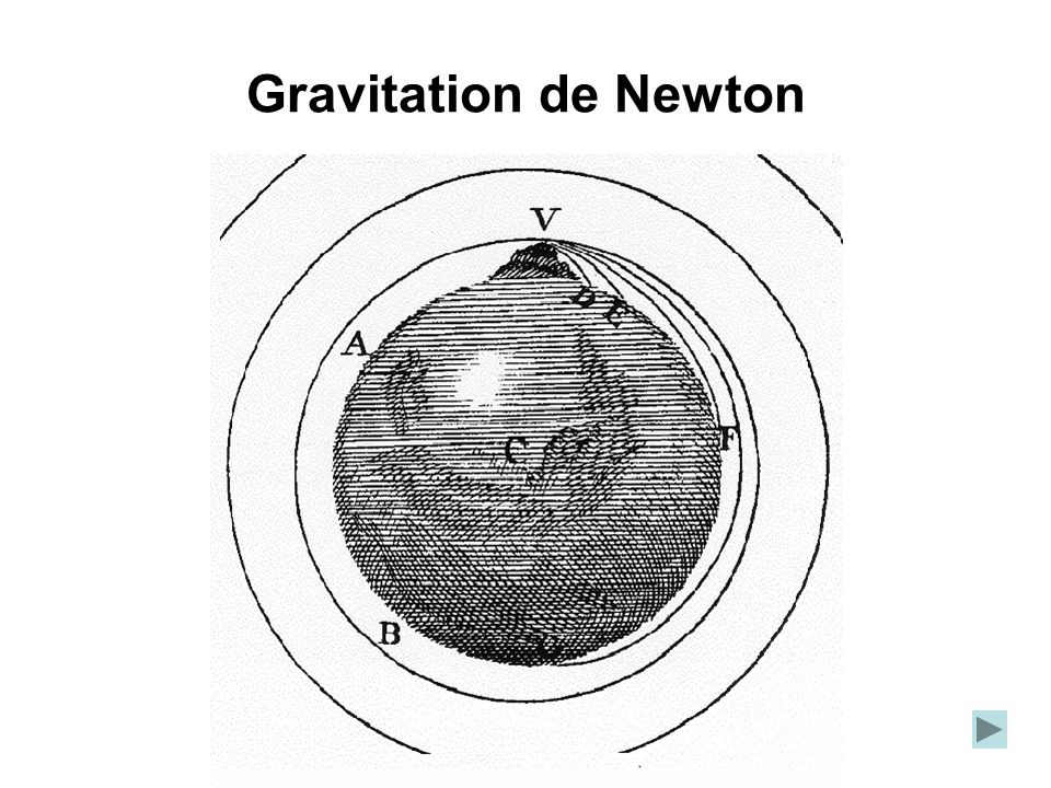 Gravitation de Newton