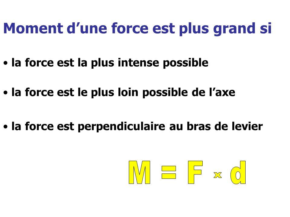 Moment dune force est plus grand si la force est la plus intense possible la force est le plus loin possible de laxe la force est perpendiculaire au b