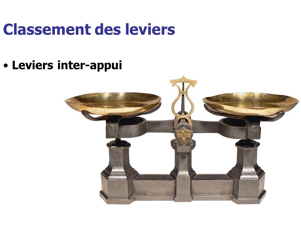 Classement des leviers Leviers inter-appui