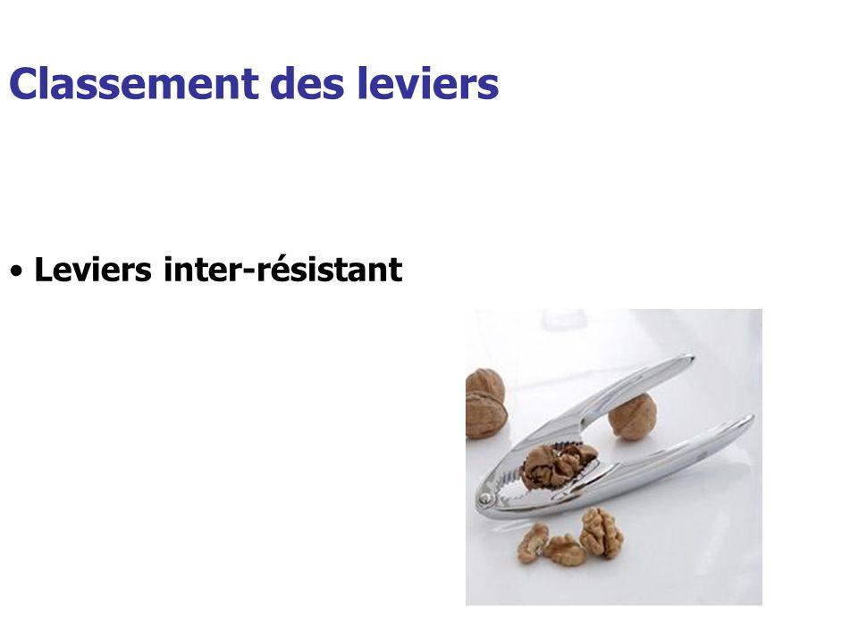 Classement des leviers Leviers inter-résistant