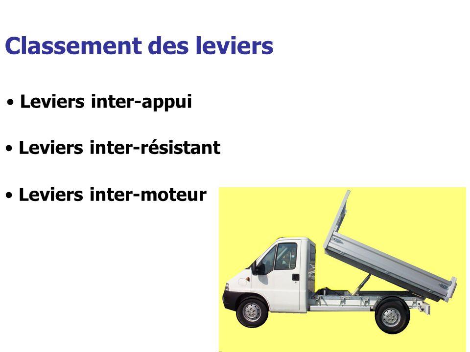 Classement des leviers Leviers inter-appui Leviers inter-résistant Leviers inter-moteur