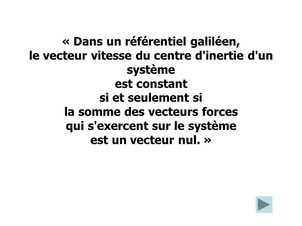 « Dans un référentiel galiléen, le vecteur vitesse du centre d'inertie d'un système est constant si et seulement si la somme des vecteurs forces qui s