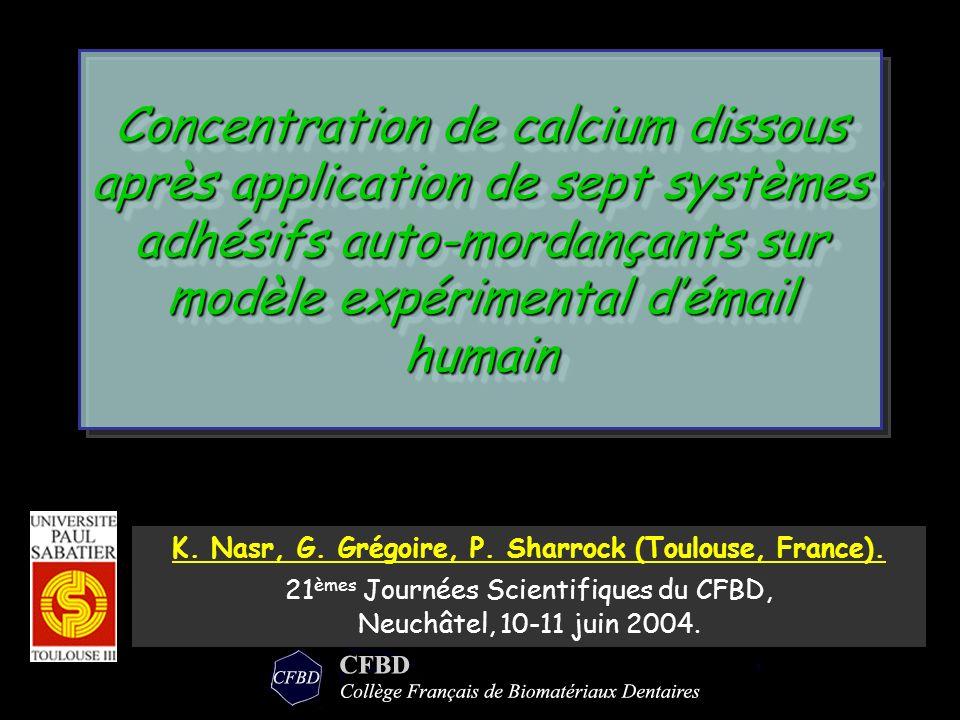 Concentration de calcium dissous après application de sept systèmes adhésifs auto-mordançants sur modèle expérimental démail humain K. Nasr, G. Grégoi
