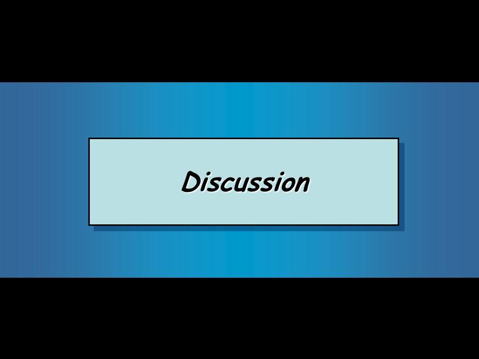 DiscussionDiscussion