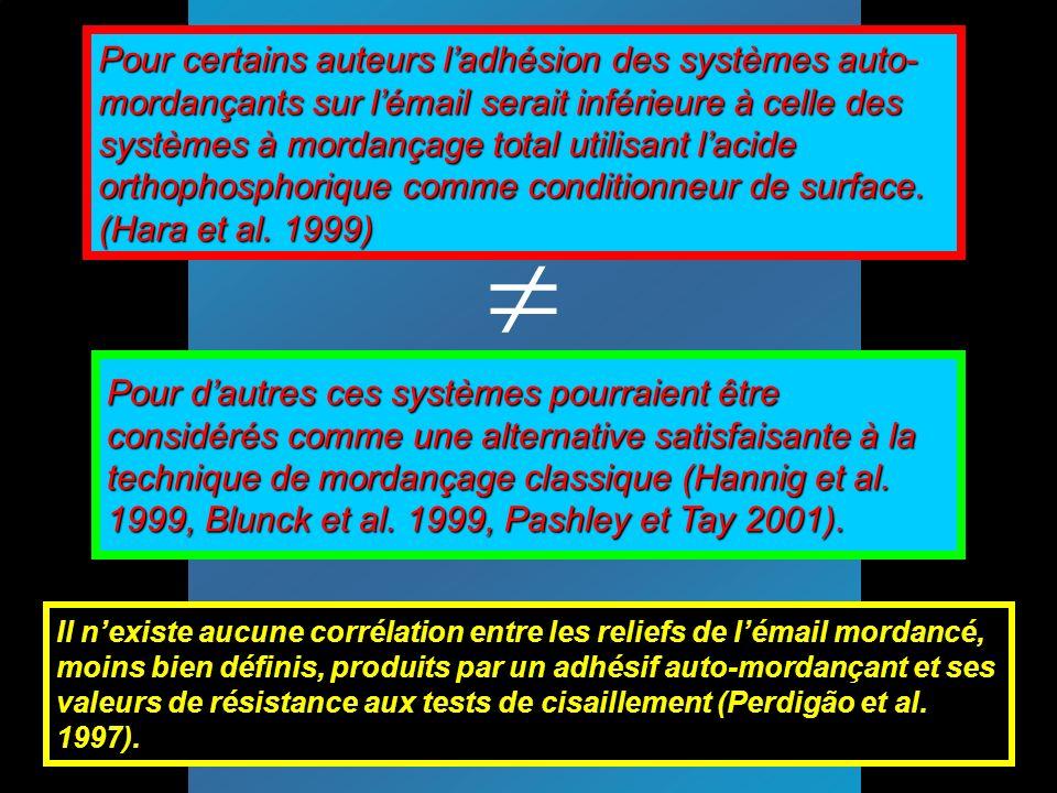 Pour certains auteurs ladhésion des systèmes auto- mordançants sur lémail serait inférieure à celle des systèmes à mordançage total utilisant lacide orthophosphorique comme conditionneur de surface.
