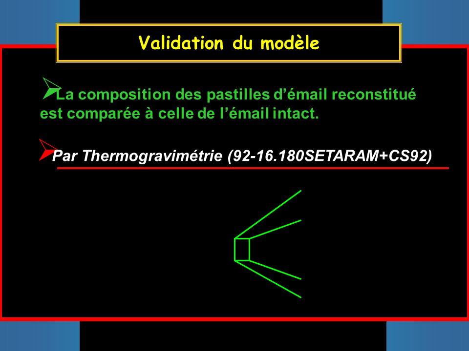 Validation du modèle La composition des pastilles démail reconstitué est comparée à celle de lémail intact. P ar Thermogravimétrie (92-16.180SETARAM+C