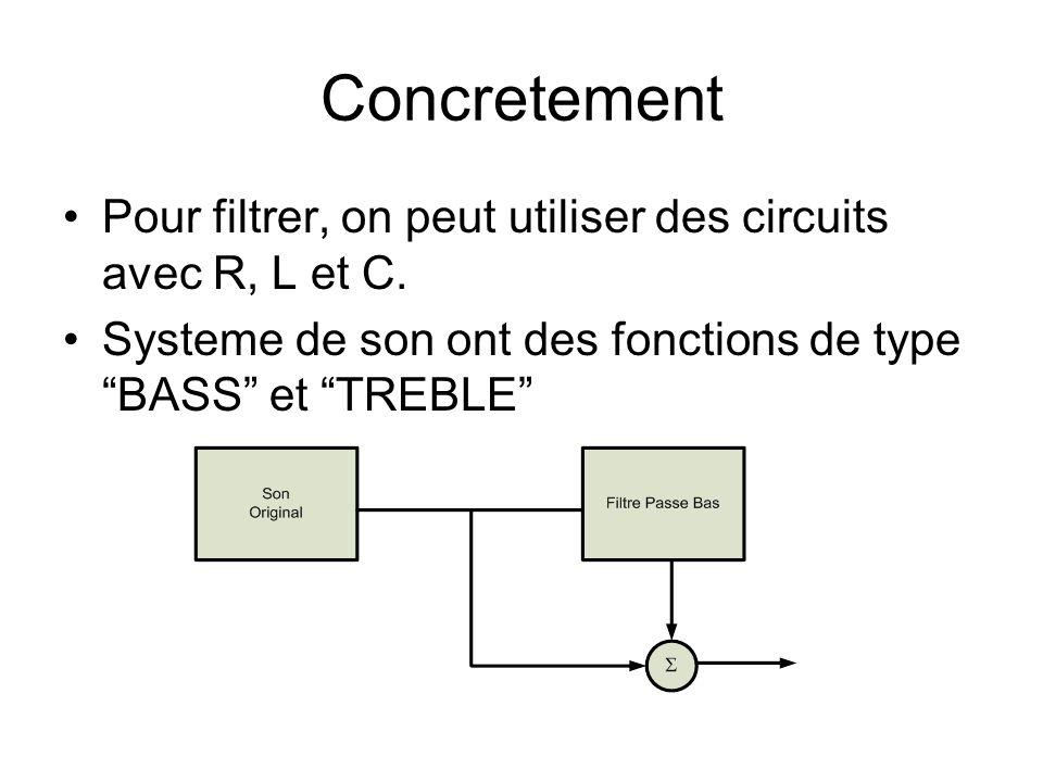 Concretement Pour filtrer, on peut utiliser des circuits avec R, L et C. Systeme de son ont des fonctions de type BASS et TREBLE