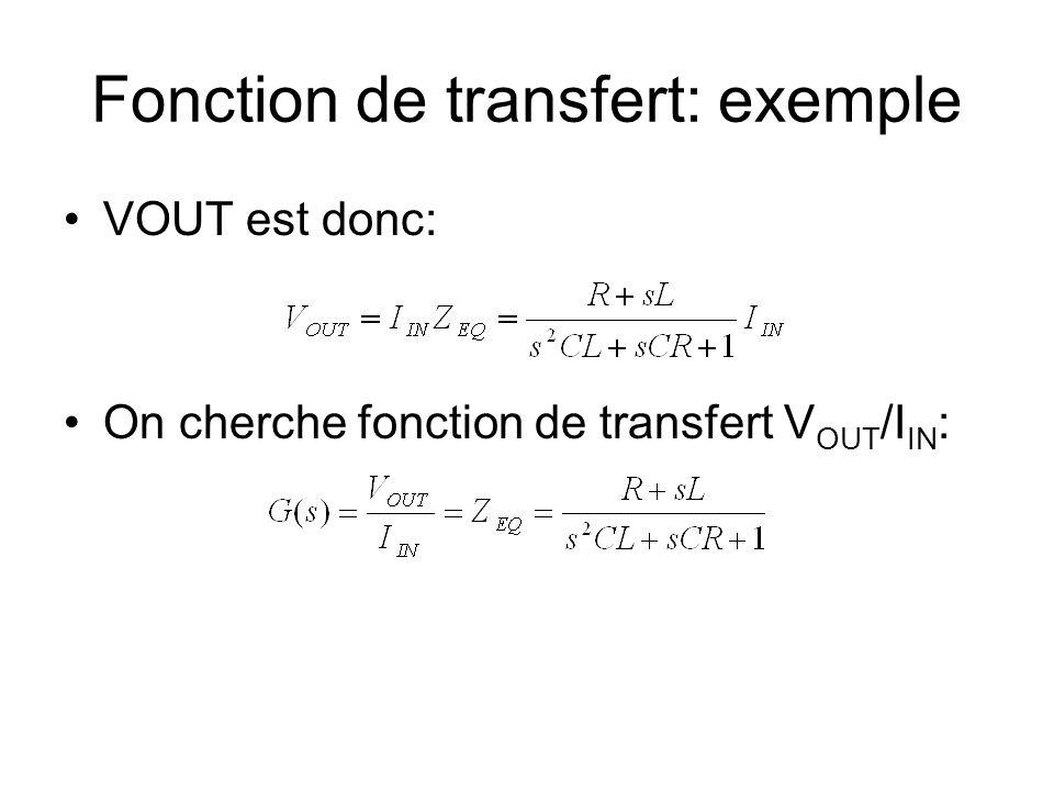 Fonction de transfert: exemple VOUT est donc: On cherche fonction de transfert V OUT /I IN :