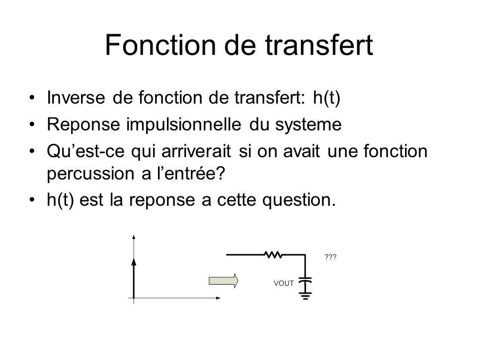 Fonction de transfert Inverse de fonction de transfert: h(t) Reponse impulsionnelle du systeme Quest-ce qui arriverait si on avait une fonction percus