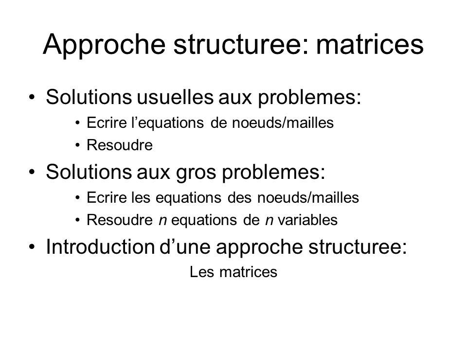 Approche structuree: matrices Solutions usuelles aux problemes: Ecrire lequations de noeuds/mailles Resoudre Solutions aux gros problemes: Ecrire les