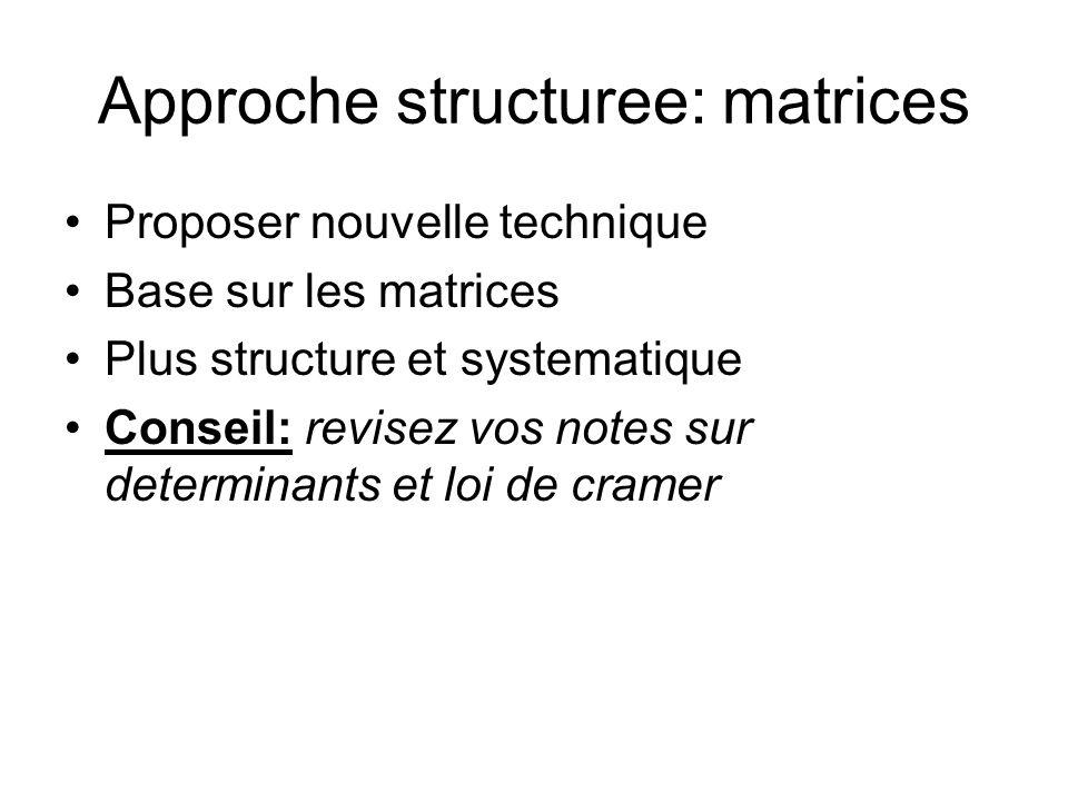 Approche structuree: matrices Proposer nouvelle technique Base sur les matrices Plus structure et systematique Conseil: revisez vos notes sur determin