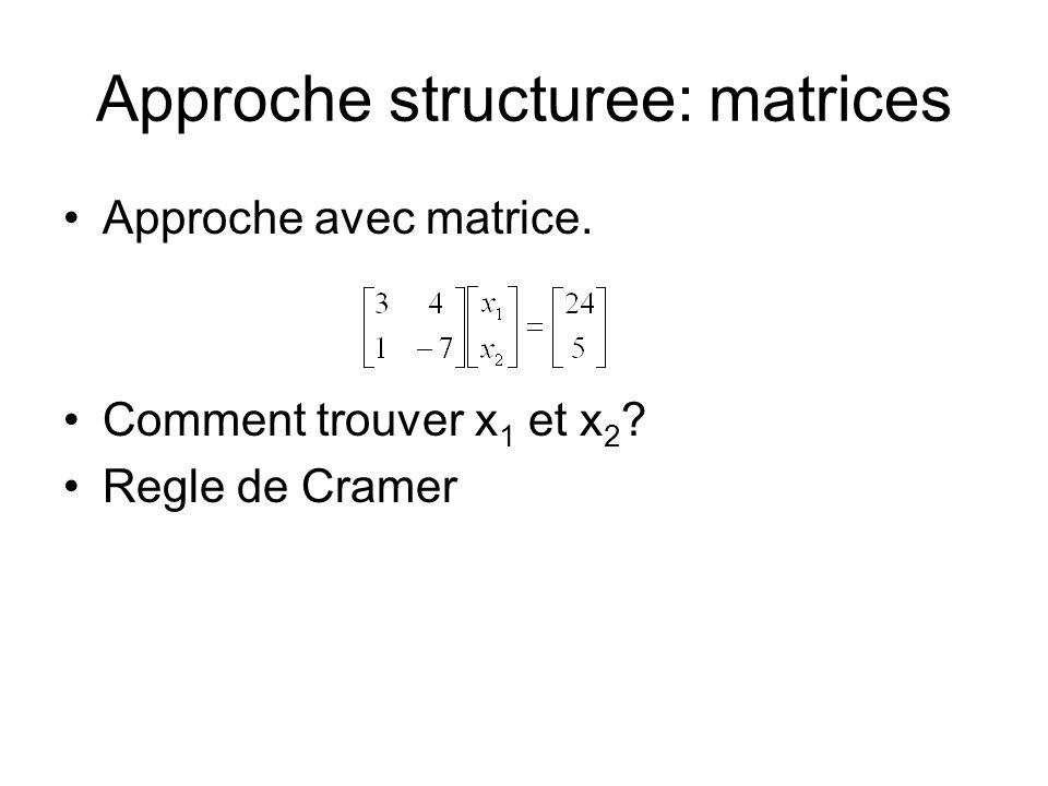 Approche structuree: matrices Approche avec matrice. Comment trouver x 1 et x 2 ? Regle de Cramer