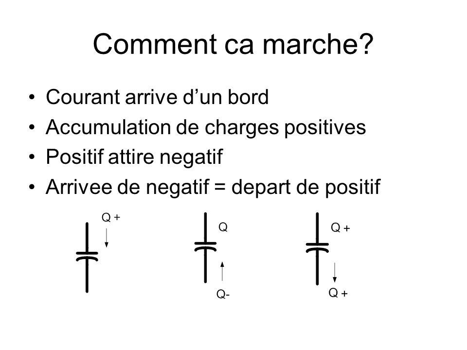 Approche structuree: matrices Equation 2e maille (developpee) Substitution: Meme denominateur: