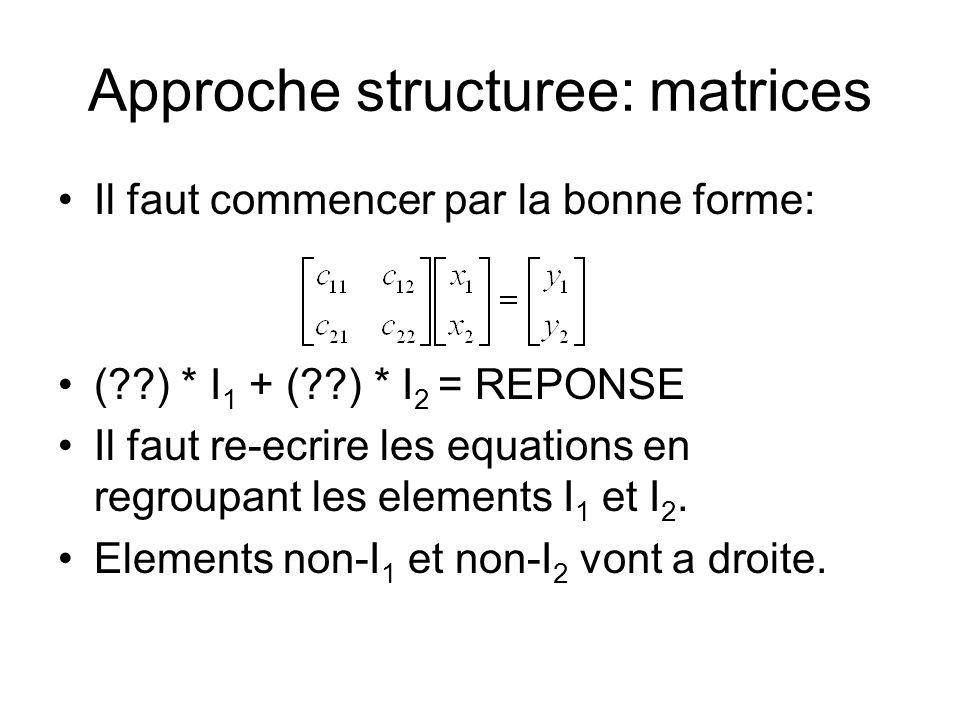 Approche structuree: matrices Il faut commencer par la bonne forme: (??) * I 1 + (??) * I 2 = REPONSE Il faut re-ecrire les equations en regroupant le