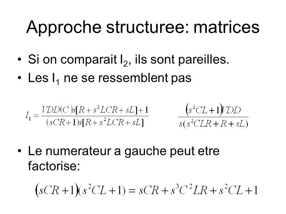 Approche structuree: matrices Si on comparait I 2, ils sont pareilles. Les I 1 ne se ressemblent pas Le numerateur a gauche peut etre factorise: